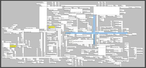 Slushoverse Theory - Tommy Westphall Map